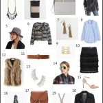 20 Winter Wardrobe Essentials Under $25