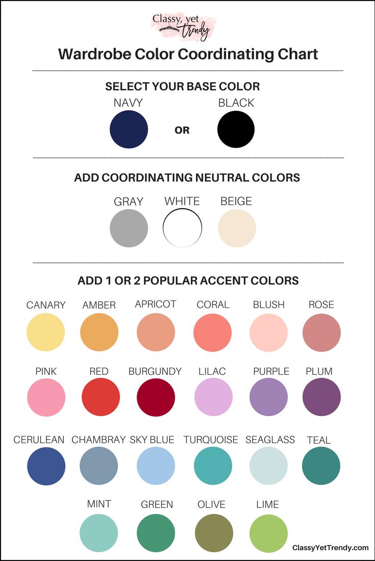 Table de coordination des couleurs de garde-robe