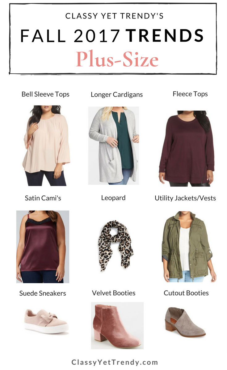 Fall 2017 Trends Report - Plus Size