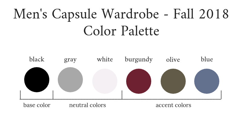Mens Capsule Wardrobe Fall 2018 Color Palette