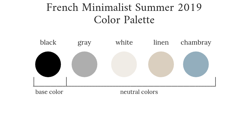 French Minimalist Capsule Wardrobe Summer 2019 Color Palette
