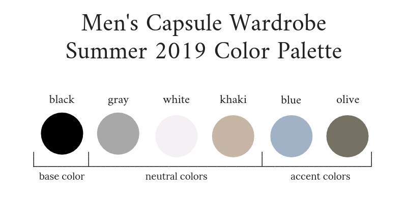Mens Capsule Wardrobe Summer 2019 Color Palette