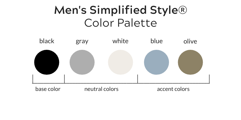 Mens-Simplified-Style-Color-Palette-Wardrobe-Colors