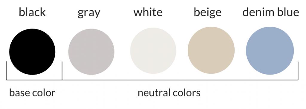 My Summer 2021 Neutral Capsule Wardrobe - color palette