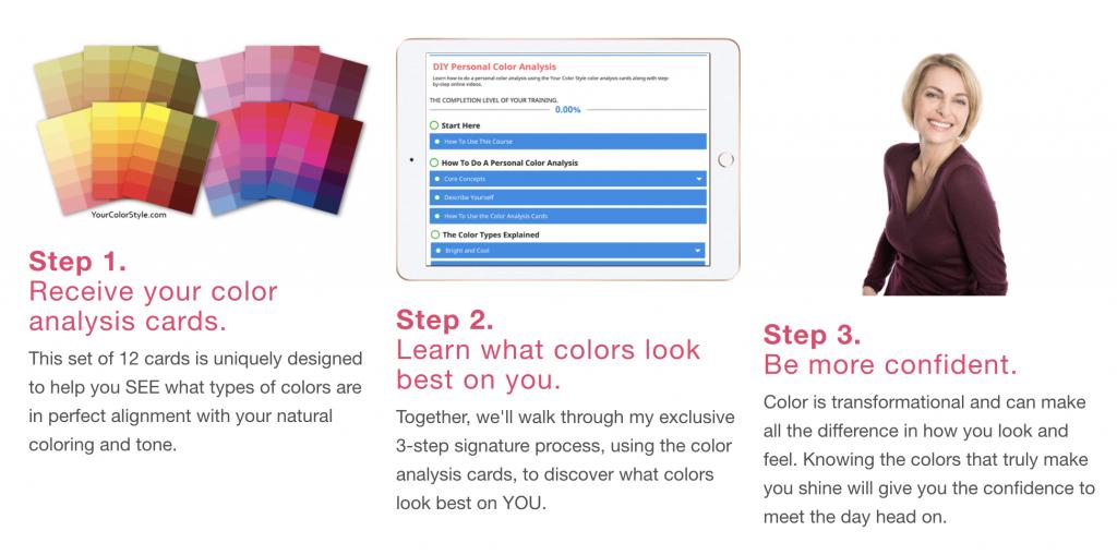 Your Color Style - DIY color kit process
